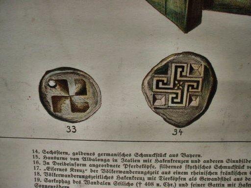 Non German Swastikas